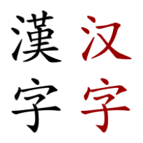 Chinese Writing Software : Reviews and Guide