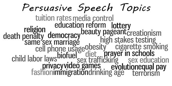 What is the best topic for a persuasive essay Speech for 8th grade core?